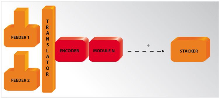 Linear Shifter 1 ENG